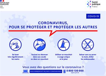 Autocollant Affiche Informations Coronavirus